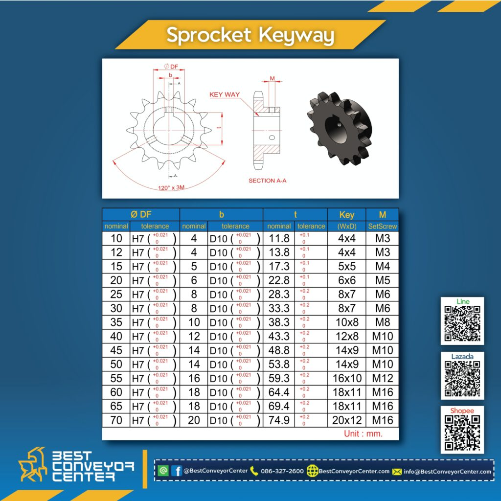 Sproket KeyWay
